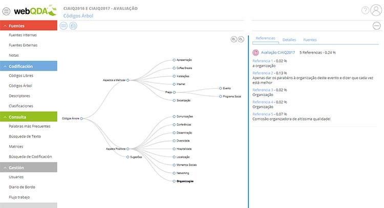 Mapa de codigos en webQDA