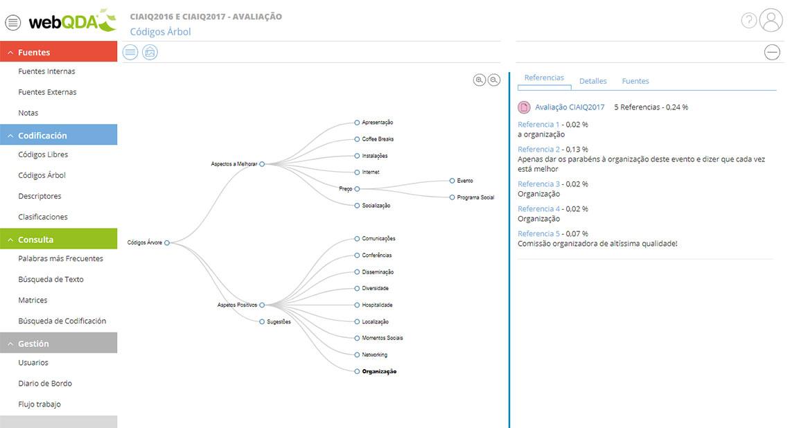Mada de codigos en webQDA