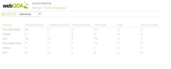 projeto aluno monitor matriz webQDA