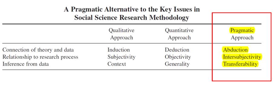 Pragmatic Research Methodology