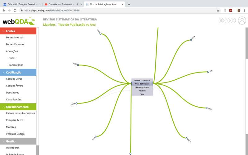 Mapa conceptual webQDA