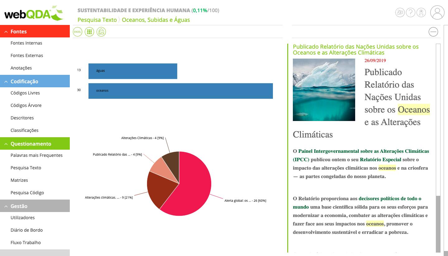Gráficos de barras e gráficos circulares webQDA