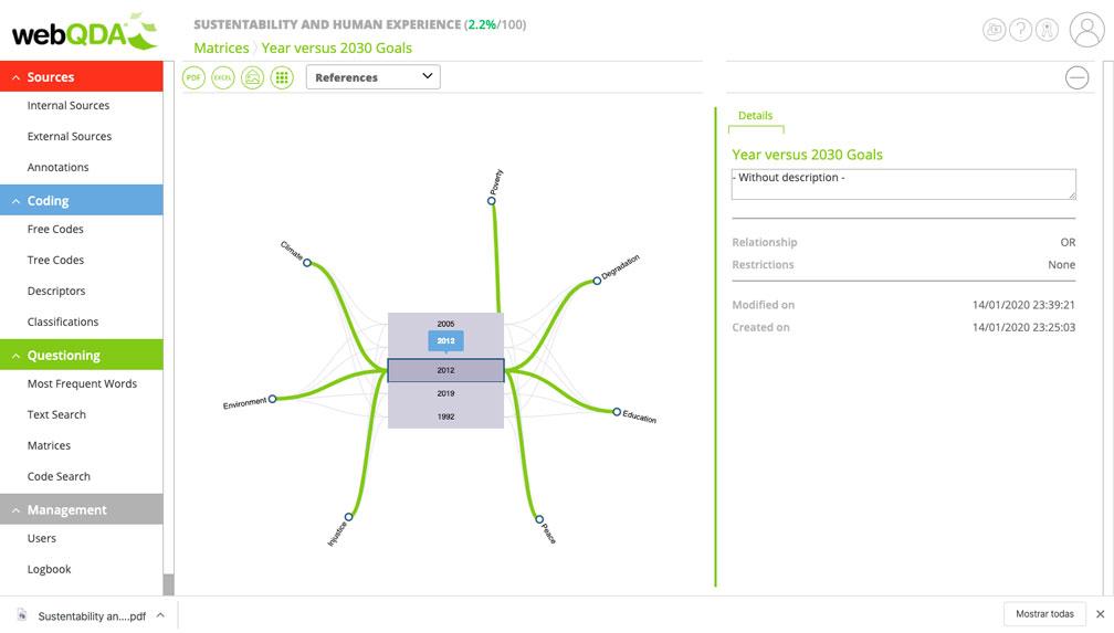 Concept map webQDA