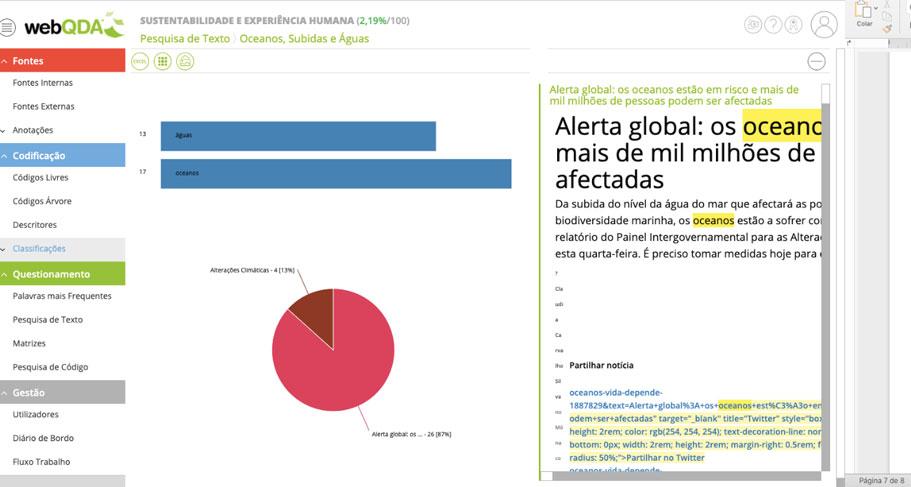 Gráficos de Barras e Circular gerado através de uma Pesquisa de Texto webQDA